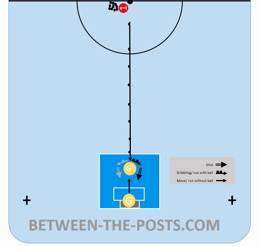 Floorball-goalie-between-the-posts-paddlingExercise-01