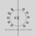 Circle of Shots